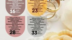 Promo Package Wedding Hotel Athaya Kendari (Foto: Dok Hotel Athaya)