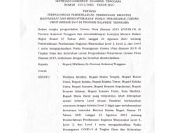 PPKM di Sultra Kembali Diperpanjang Hingga 6 September 2021