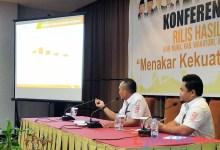 Photo of Menakar Peluang Paslon di Pilkada Muna, Haluoleo Institute:  Rusman Emba Masih Unggul