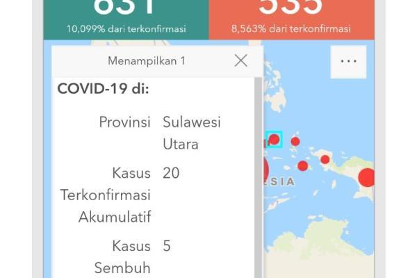 Positif Covid-19 di Sulut Jadi 20 Orang