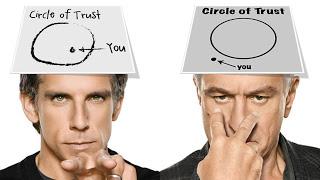 Círculo de Novedad y Círculo de Confianza