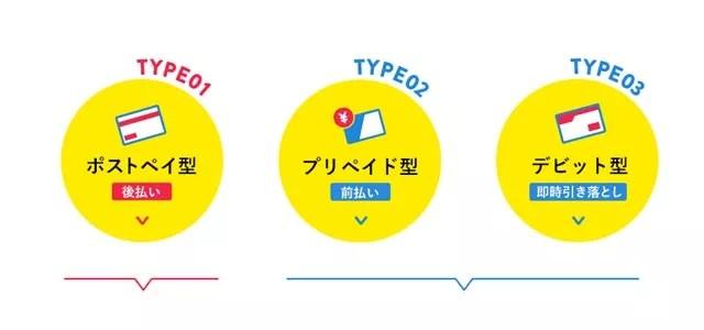選べる支払いタイプ別3種類