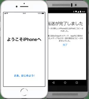 一番シンプルで使いやすい「Move to iOS」