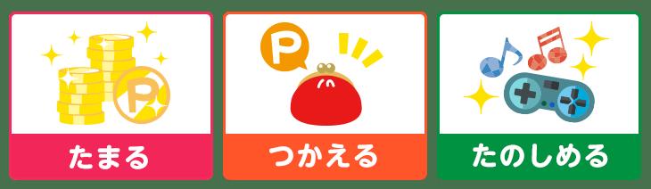 挿絵-dマーケット