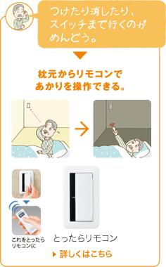 つけたり消したり、スイッチまで行くのがめんどう。→枕元からリモコンであかりを操作できる。