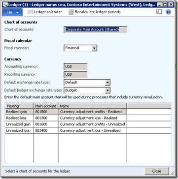 Ledger Accounts and Financial Dimensions (5/5)