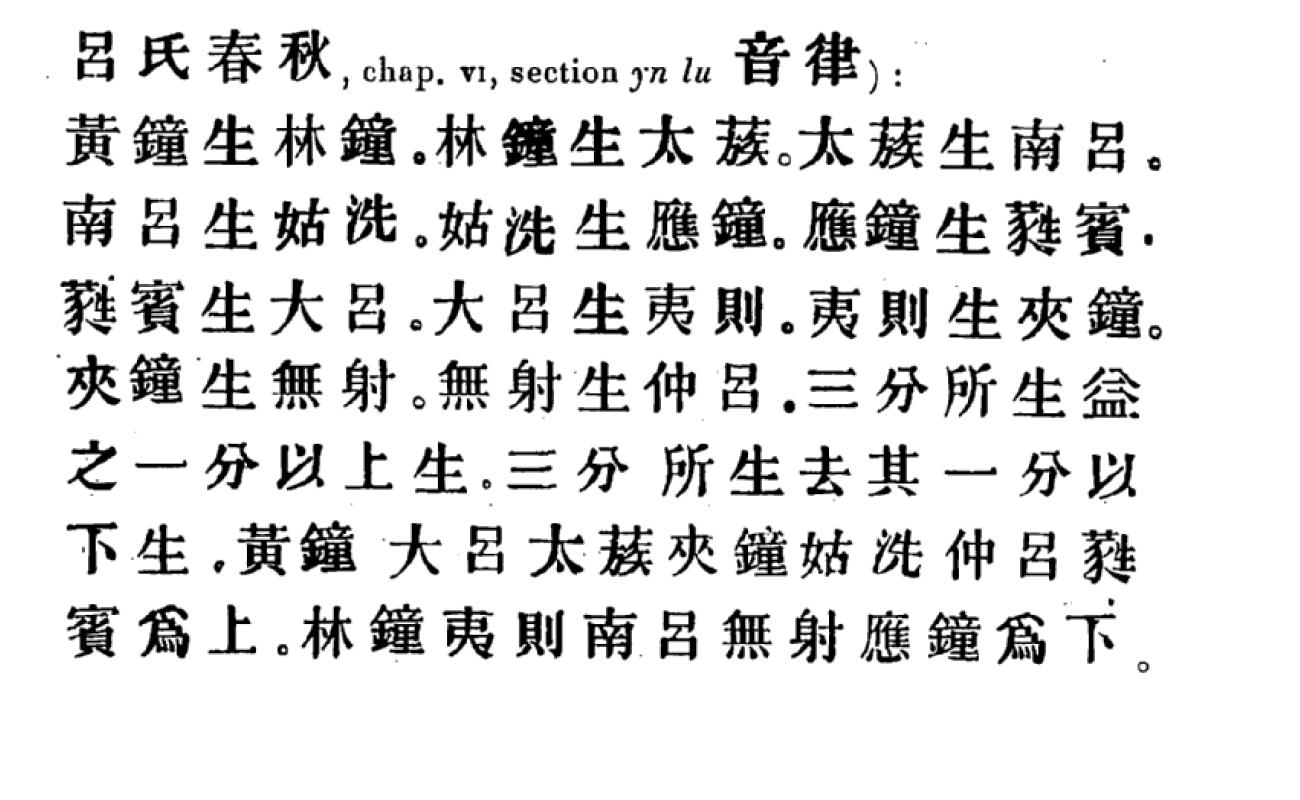 chinatext