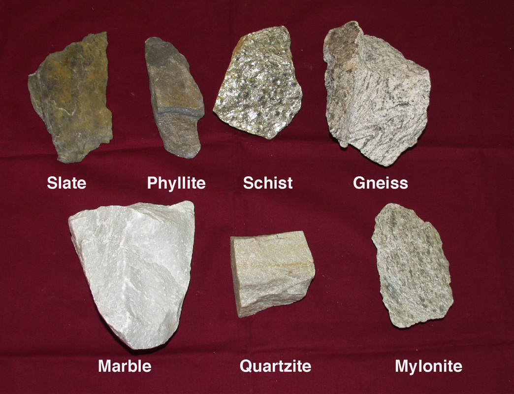Types Of Rocks And Minerals