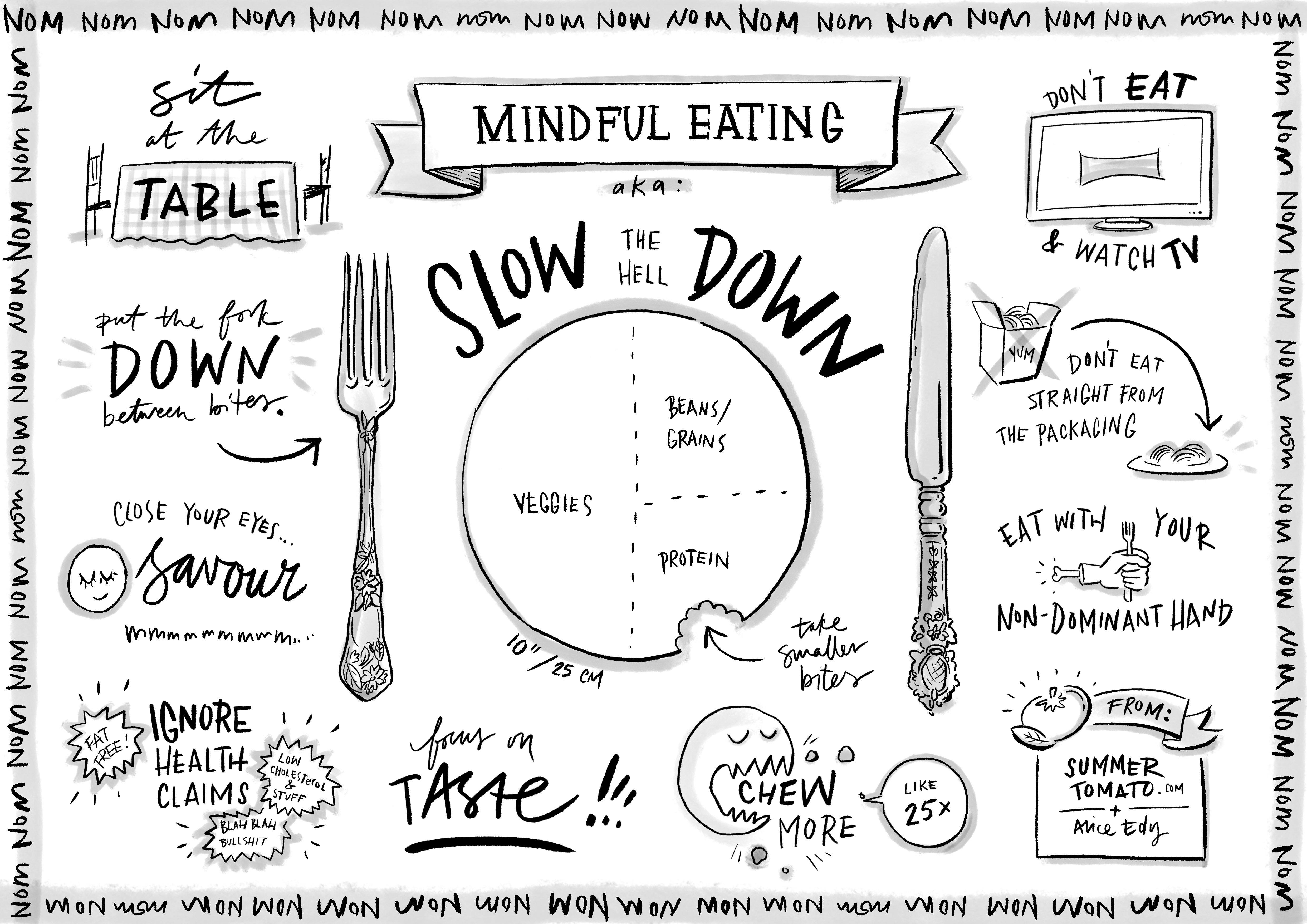 Use This Mindful Eating Placemat To Remember To Slow Down