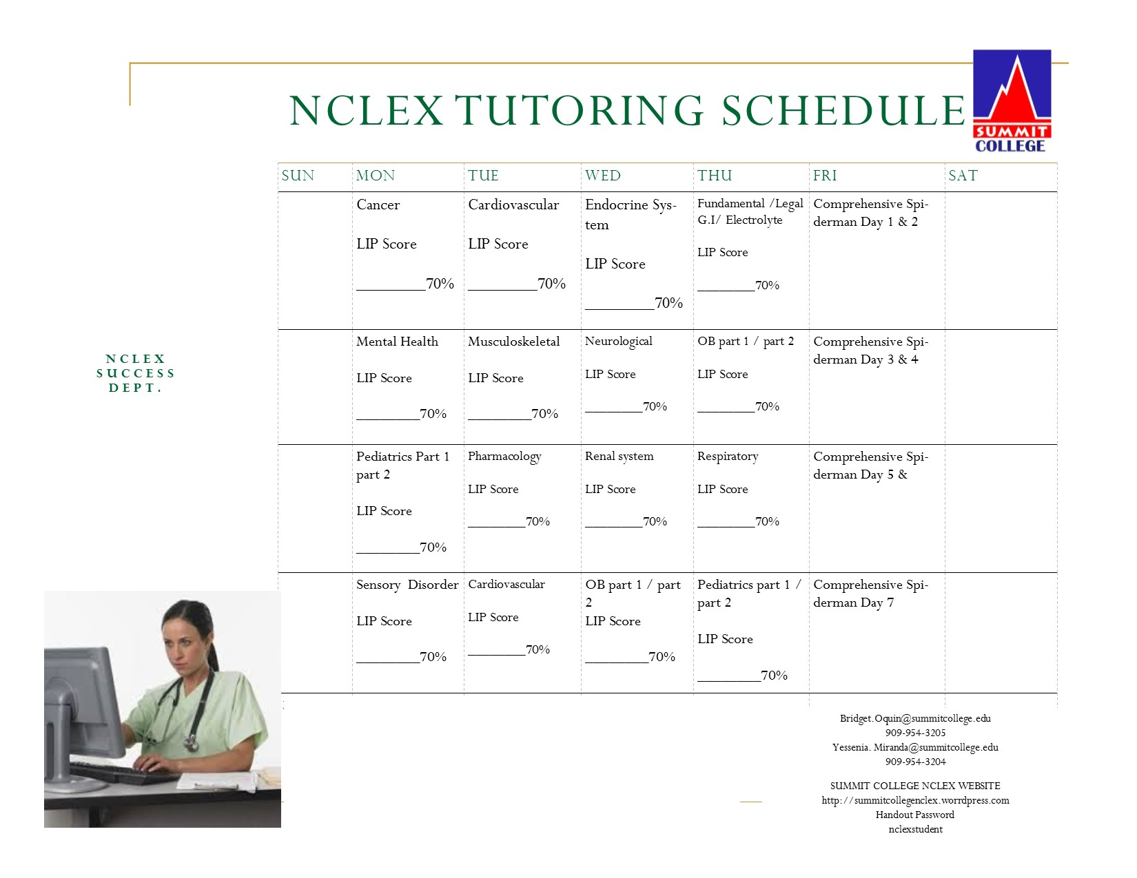 Announcements Summit College Nclex Review