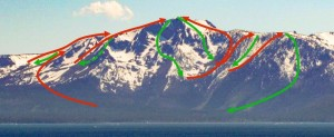 Image of Mt. Tallac with relevant routes illustrated