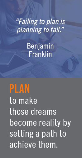 Failing to plan is planning to fail. Benjamin Franklin