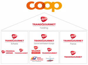Sump & Stammer GmbH International Food Supply - Member of Transgourmet - TRANSGOURMET WORLD