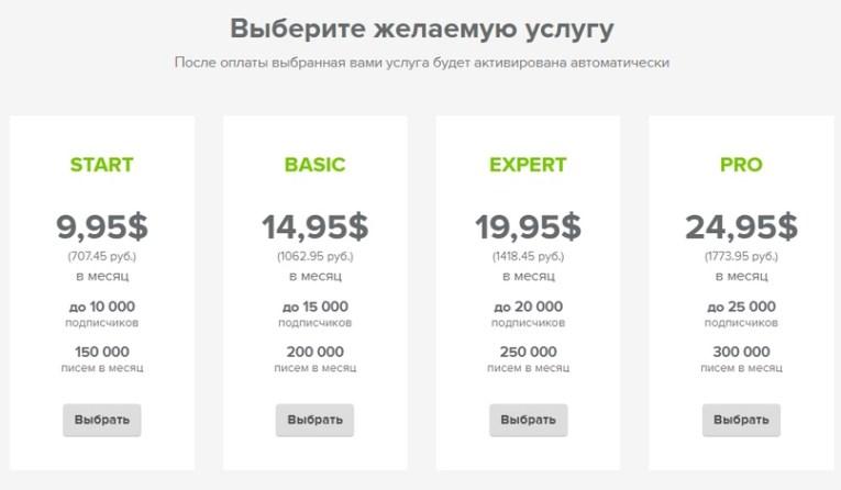 Как собрать базу подписчиков с нуля используя платные и бесплатные способы, изображение №10