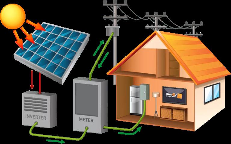 אנרגיית השמש לייצור חשמל
