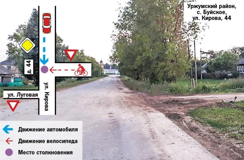 Буйское Уржумский район Кировской области