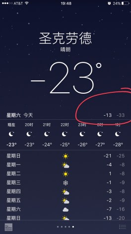 I cannot believe my eyes to see the temperature here.