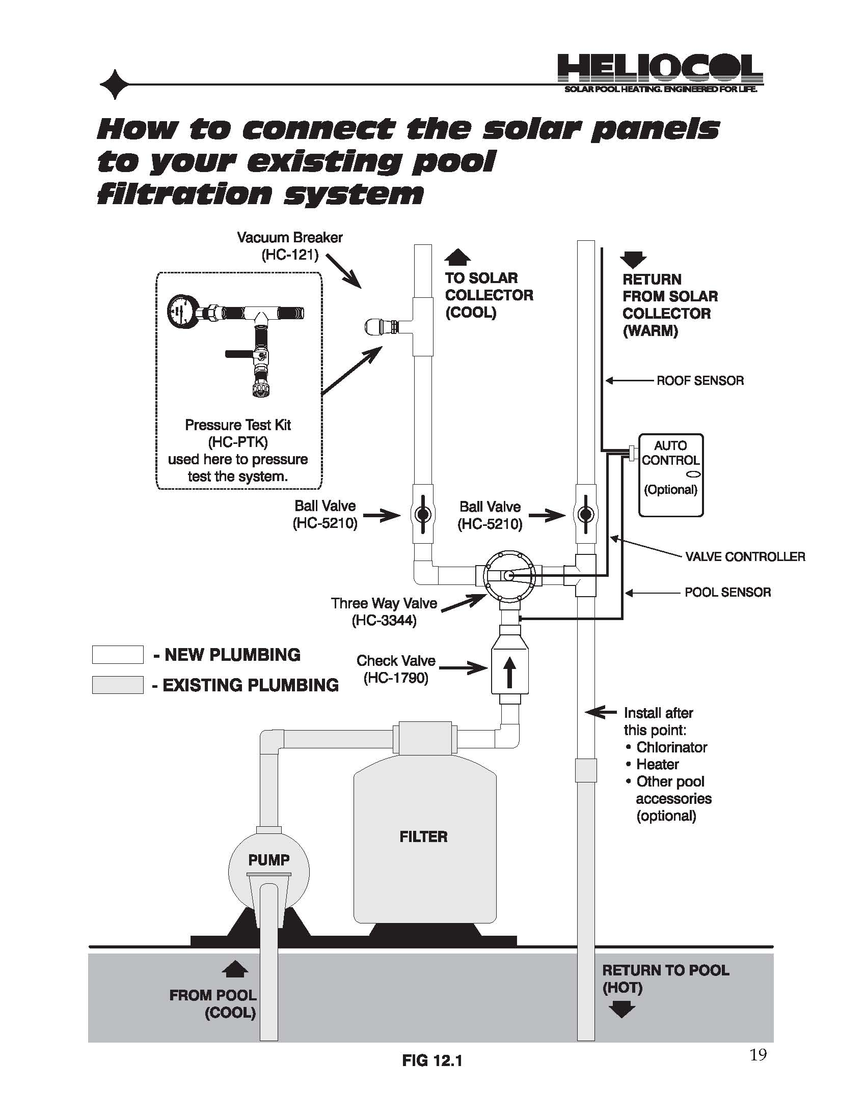 Solar Pool Heating System Schematic