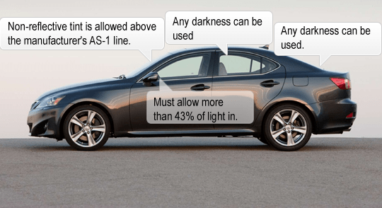 The Case For Updating Utah S Window Tint Laws Sunblock Window Tint