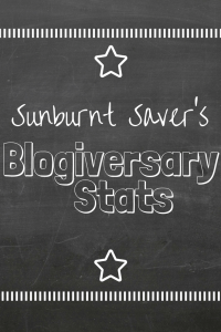 This July, we're celebrating my 1 year blogiversary with giveaways and more! Check out this first installations on stats via @sunburntsaver