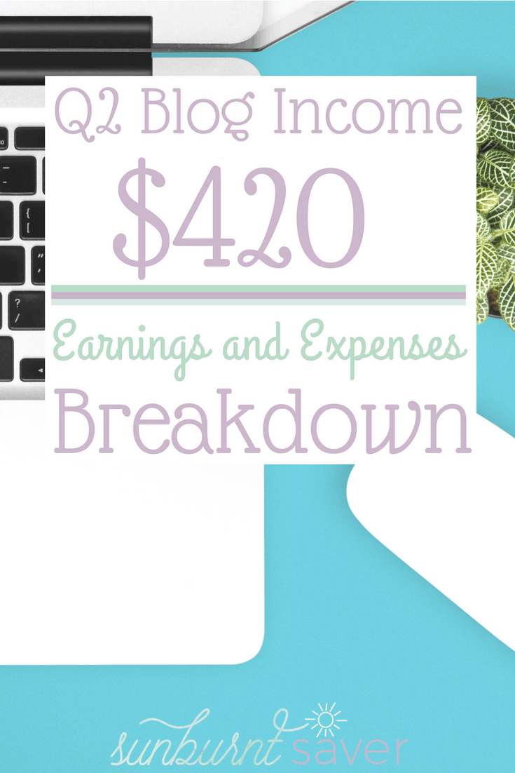 The earnings for Q2 are in, and they're shocking! Curious to see what my blog earnings and expenses were for Q2? Click here to find out!