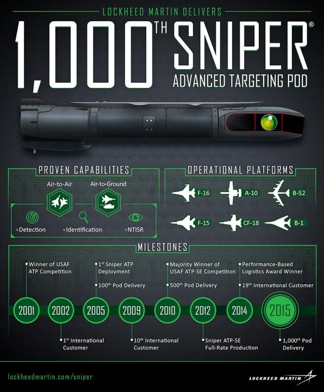 mfc-sniper-pod-infographic
