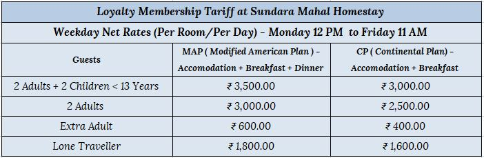 Weekday Rates at Sundara Mahal Homestay