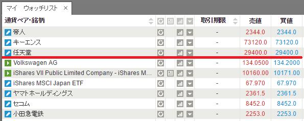 IG証券の個別株CFD