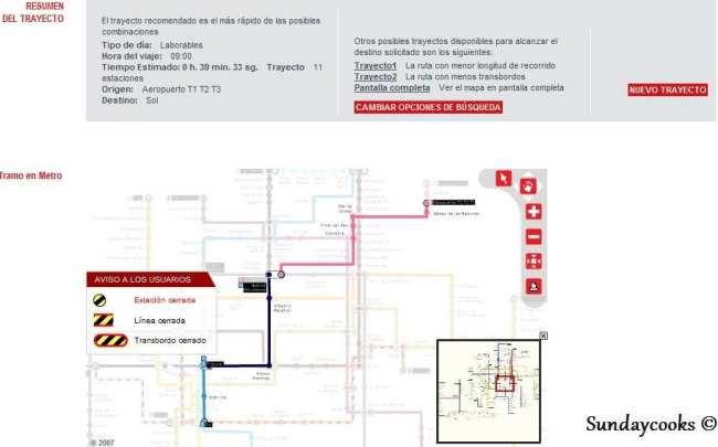 Metrô de Madri - mapa do trajeto