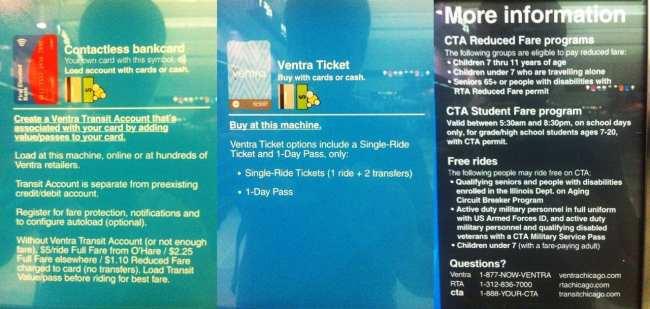 Metro de Chicago - Ventra Card - Outros detalhes