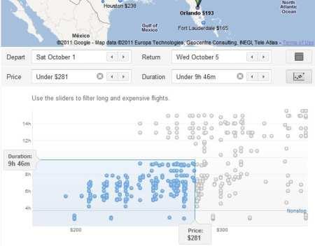 Google Flight Search - classificação dos vôos