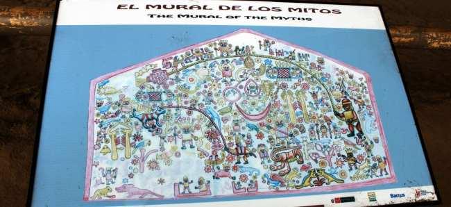 Sítios Arqueológicos de Trujillo - Huaca de la Luna 10 Muro dos mitos
