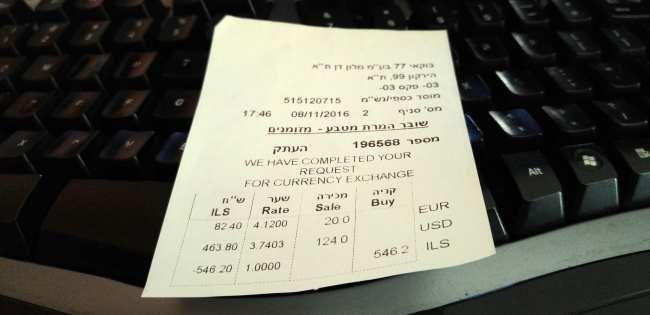 Qual moeda levar para Israel - 05