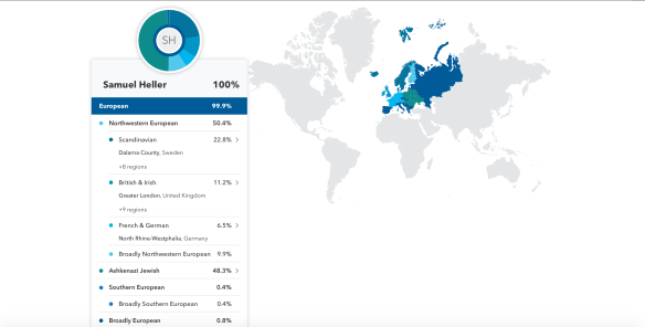 Ancestry Breakdown