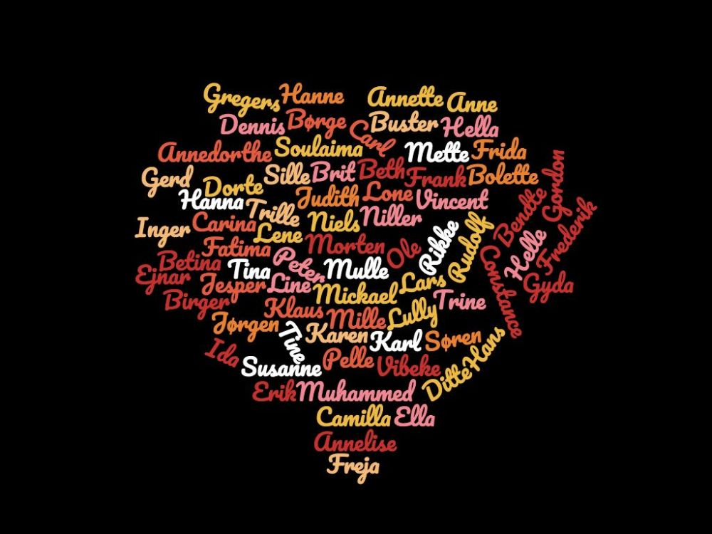 wordcloud navne (1)