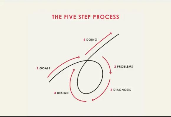 principles-2