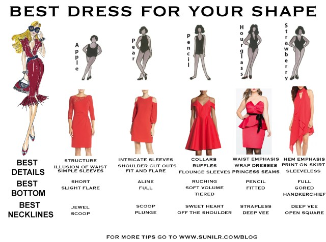 d3dcf34ac5eb5 The key to finding the right LRD or LBD is that it has to flatter your body  type to perfection.Here are some tips to help you find the right dress.
