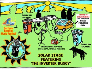 Sunny Bins Solar Stage featuring 'The Inverter Buggy'