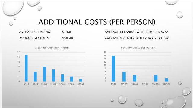 PPT_costs_4
