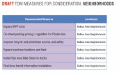 Example slide from TDM presentation