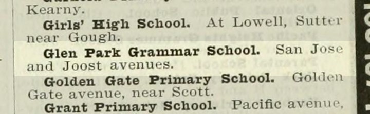 """1908 SF Directory, showing what is now Glen Park School as """"Sunnyside School."""" From archive.org."""