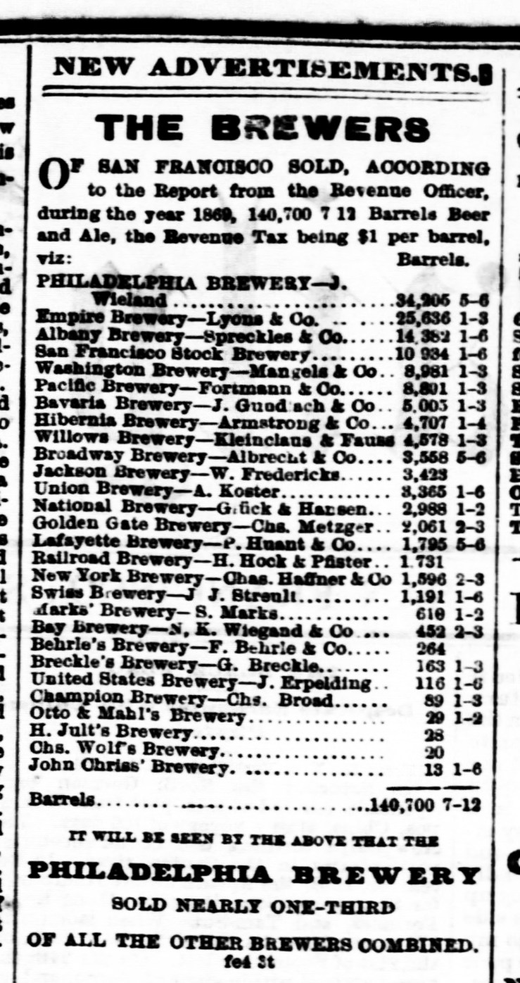Ranking the breweries. SF Examiner, 5 Feb 1870.