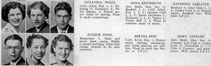 1937 Mission High School yearbook. Irma Reid's daughter Bertha Reid (bottom row center). Ancestry.com