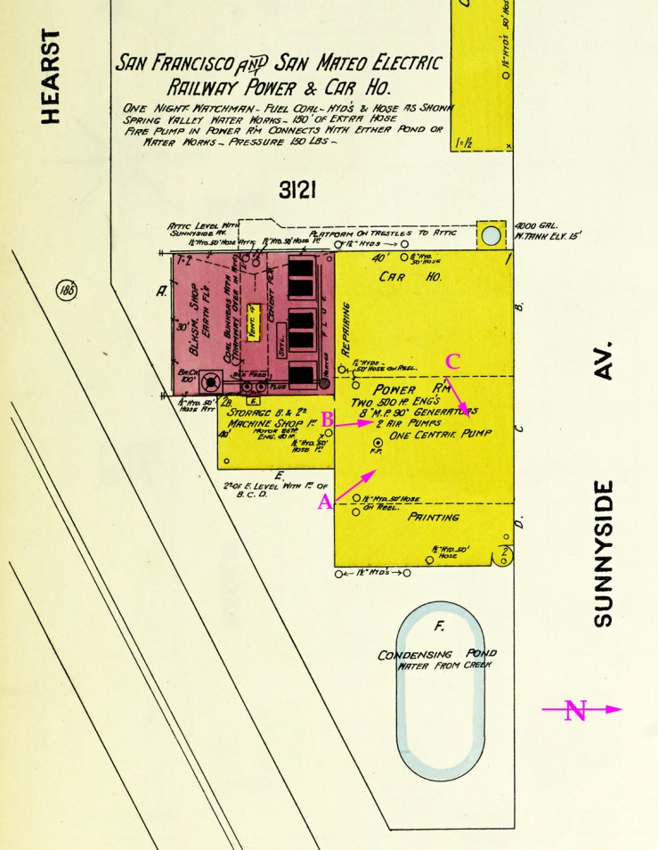 Portion of 1900 Sanborn map, sheet 719, showing diagram of Sunnyside Powerhouse for the San Francisco and San Mateo Electric Railway, marked to show position of photographer for three engine room photos, A, B, and C, taken 1892. Original image: Library of Congress.