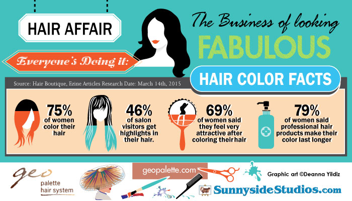 Infographic about hair