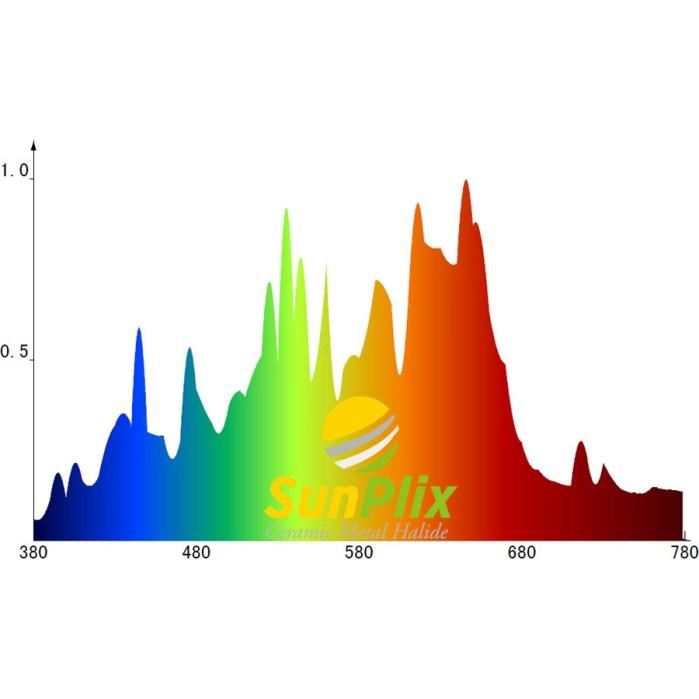 SunPlix CMH-315F 315W CMH IR dimming grow lighting fixture