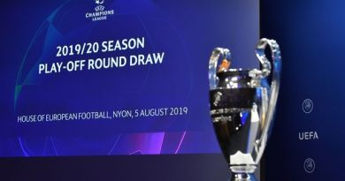 UEFA Champions League 2019/20 Draw, Groups and Date
