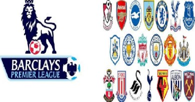 EPL: New date to restart the League has emerged