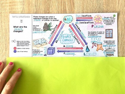 5 Tips for Using Cornell Doodle Notes in your Science Class