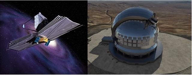 Yeni ''Parmak İzi'' Sistemiyle Yaşanabilir Gezegenler Aranıyor